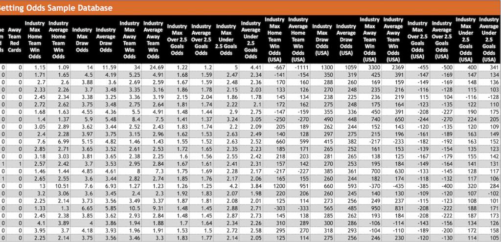 Bundesliga Soccer Historical Sports Betting Odds Sample Database OddsWarehouse